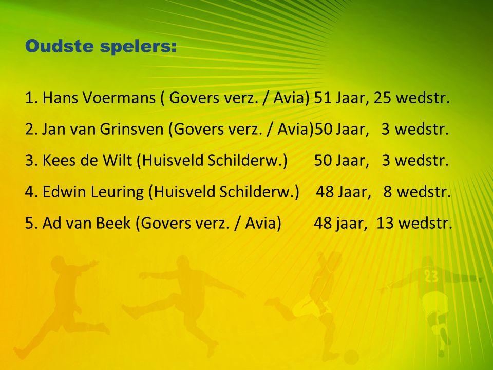 Oudste spelers: 1. Hans Voermans ( Govers verz. / Avia) 51 Jaar, 25 wedstr. 2. Jan van Grinsven (Govers verz. / Avia)50 Jaar, 3 wedstr. 3. Kees de Wil