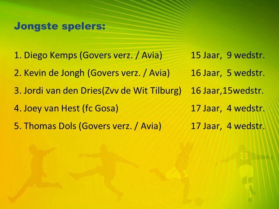 Jongste spelers: 1. Diego Kemps (Govers verz. / Avia) 15 Jaar, 9 wedstr. 2. Kevin de Jongh (Govers verz. / Avia)16 Jaar, 5 wedstr. 3. Jordi van den Dr