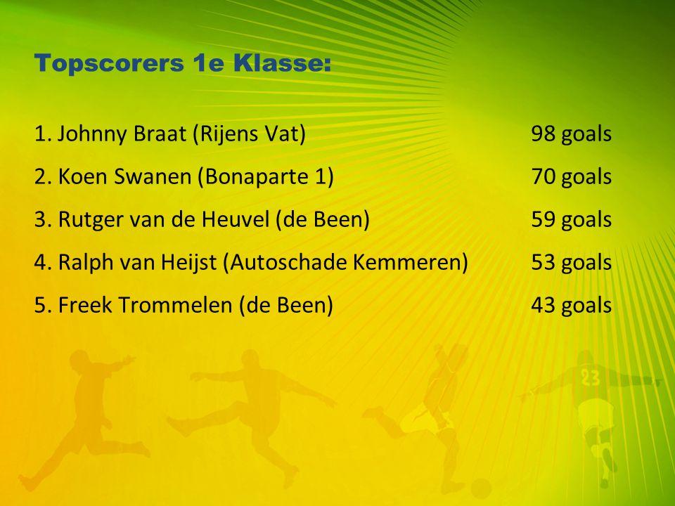 Topscorers 1e Klasse: 1. Johnny Braat (Rijens Vat) 98 goals 2. Koen Swanen (Bonaparte 1) 70 goals 3. Rutger van de Heuvel (de Been) 59 goals 4. Ralph