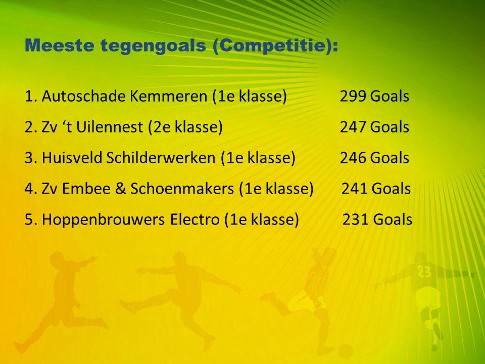 Meeste tegengoals (Competitie): 1. Autoschade Kemmeren (1e klasse) 299 Goals 2. Zv 't Uilennest (2e klasse) 247 Goals 3. Huisveld Schilderwerken (1e k