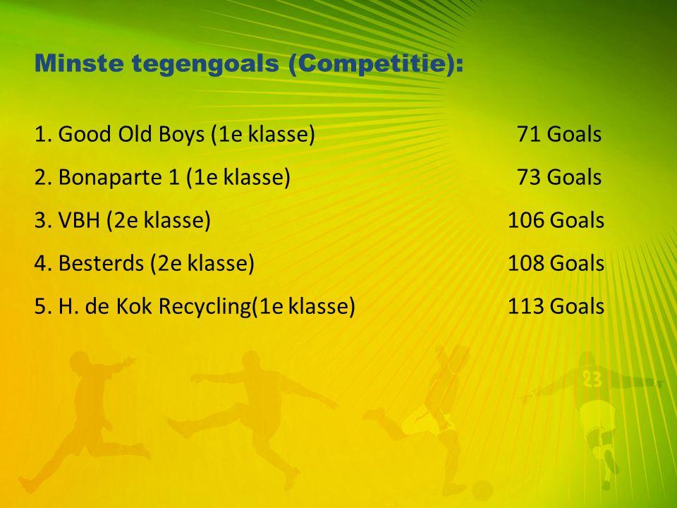 Minste tegengoals (Competitie): 1. Good Old Boys (1e klasse)71 Goals 2. Bonaparte 1 (1e klasse)73 Goals 3. VBH (2e klasse) 106 Goals 4. Besterds (2e k