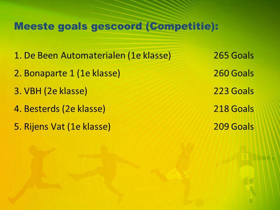 Meeste goals gescoord (Competitie): 1. De Been Automaterialen (1e klasse)265 Goals 2. Bonaparte 1 (1e klasse) 260 Goals 3. VBH (2e klasse)223 Goals 4.