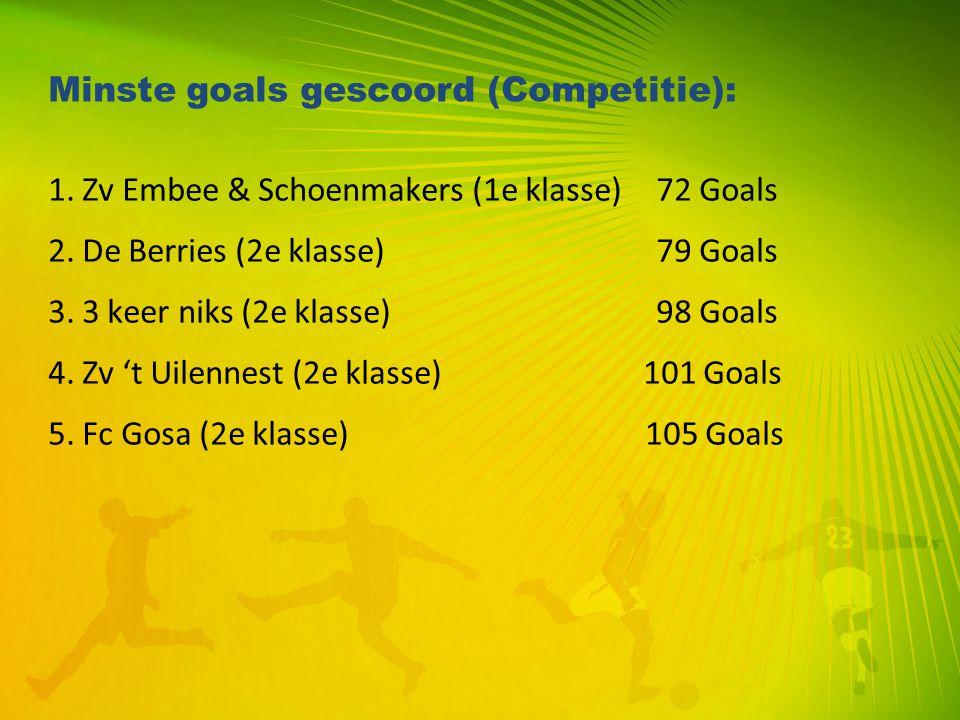Minste goals gescoord (Competitie): 1. Zv Embee & Schoenmakers (1e klasse)72 Goals 2. De Berries (2e klasse)79 Goals 3. 3 keer niks (2e klasse)98 Goal