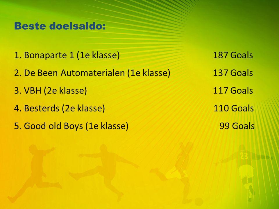 Beste doelsaldo: 1. Bonaparte 1 (1e klasse)187 Goals 2. De Been Automaterialen (1e klasse)137 Goals 3. VBH (2e klasse)117 Goals 4. Besterds (2e klasse