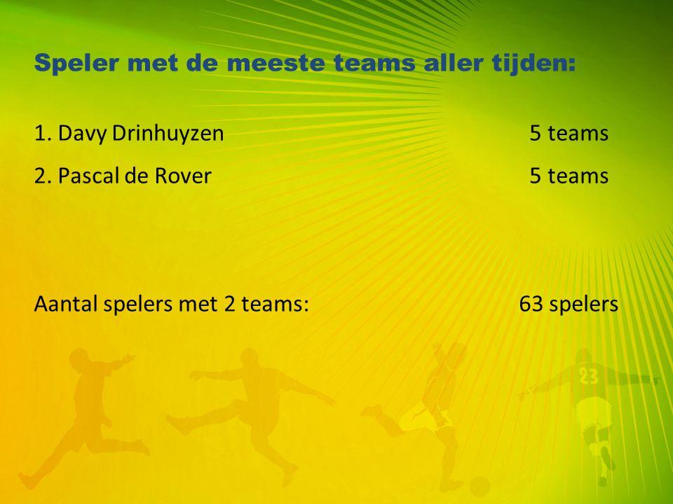 Speler met de meeste teams aller tijden: 1. Davy Drinhuyzen 5 teams 2. Pascal de Rover 5 teams Aantal spelers met 2 teams: 63 spelers