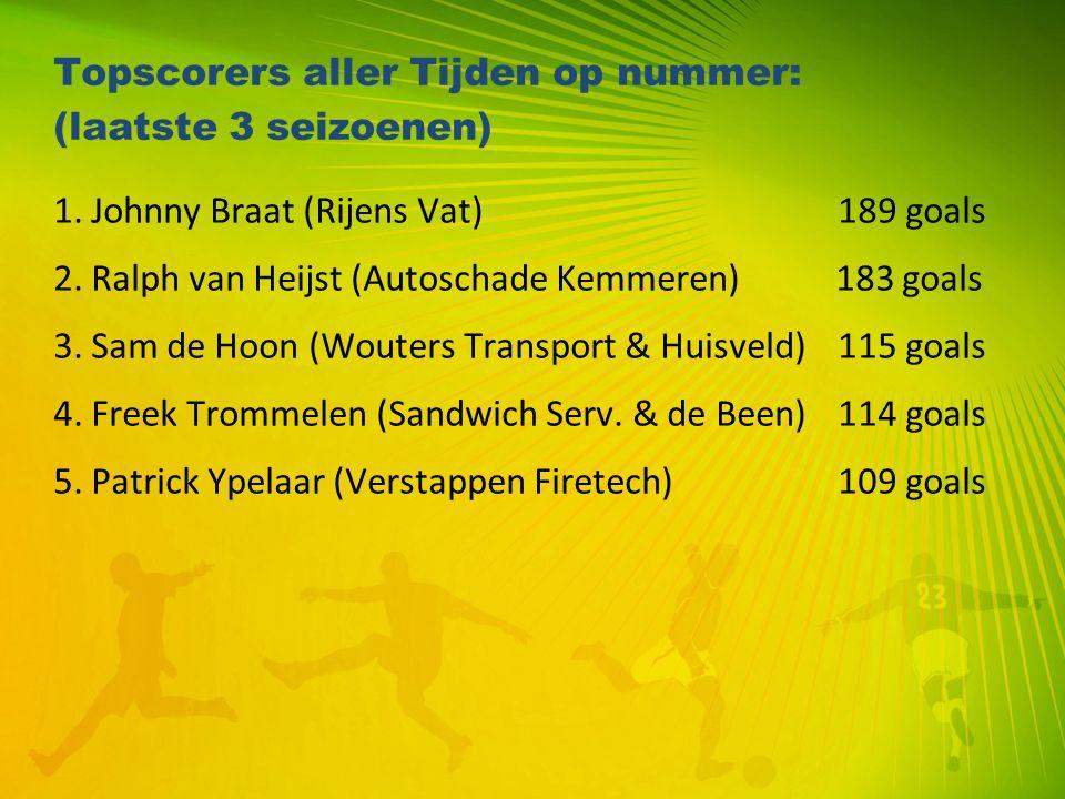 Topscorers aller Tijden op nummer: (laatste 3 seizoenen) 1. Johnny Braat (Rijens Vat) 189 goals 2. Ralph van Heijst (Autoschade Kemmeren) 183 goals 3.