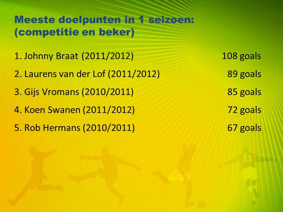 Meeste doelpunten in 1 seizoen: (competitie en beker) 1. Johnny Braat(2011/2012) 108 goals 2. Laurens van der Lof (2011/2012) 89 goals 3. Gijs Vromans