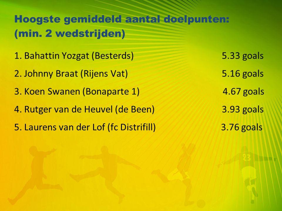 Hoogste gemiddeld aantal doelpunten: (min. 2 wedstrijden) 1. Bahattin Yozgat (Besterds) 5.33 goals 2. Johnny Braat (Rijens Vat) 5.16 goals 3. Koen Swa