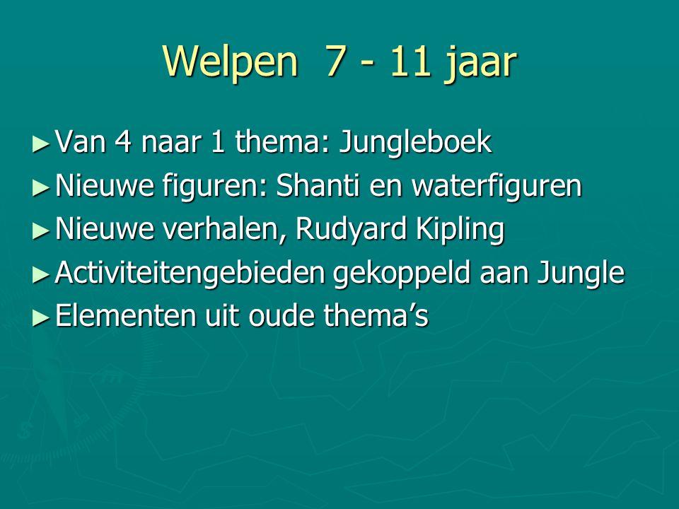 Welpen 7 - 11 jaar ► Van 4 naar 1 thema: Jungleboek ► Nieuwe figuren: Shanti en waterfiguren ► Nieuwe verhalen, Rudyard Kipling ► Activiteitengebieden