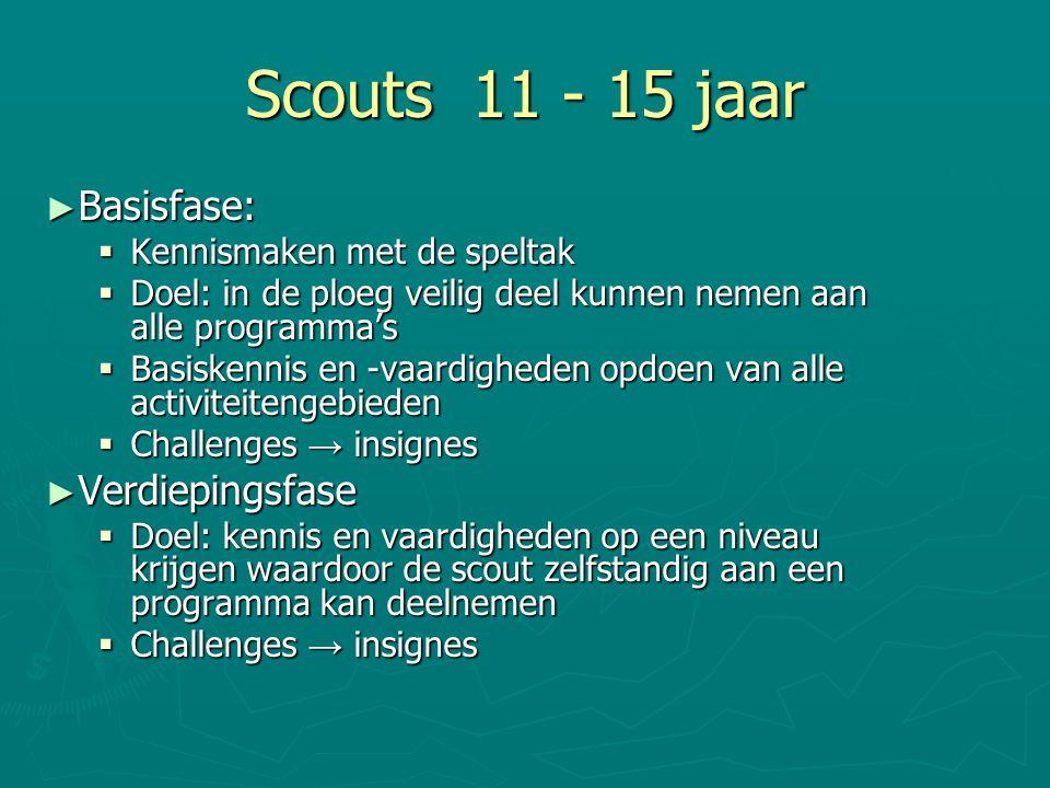 Scouts 11 - 15 jaar ► Basisfase:  Kennismaken met de speltak  Doel: in de ploeg veilig deel kunnen nemen aan alle programma's  Basiskennis en -vaar