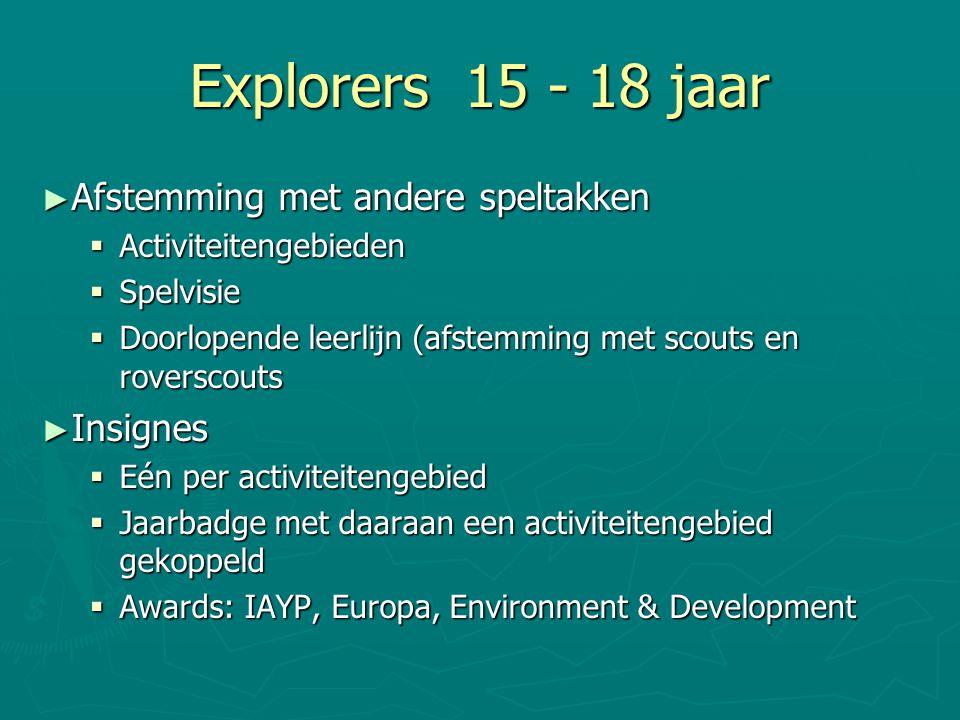 Explorers 15 - 18 jaar ► Afstemming met andere speltakken  Activiteitengebieden  Spelvisie  Doorlopende leerlijn (afstemming met scouts en roversco