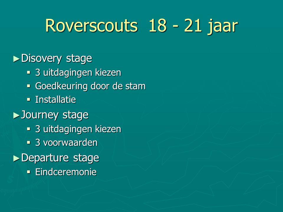 Roverscouts 18 - 21 jaar ► Disovery stage  3 uitdagingen kiezen  Goedkeuring door de stam  Installatie ► Journey stage  3 uitdagingen kiezen  3 v