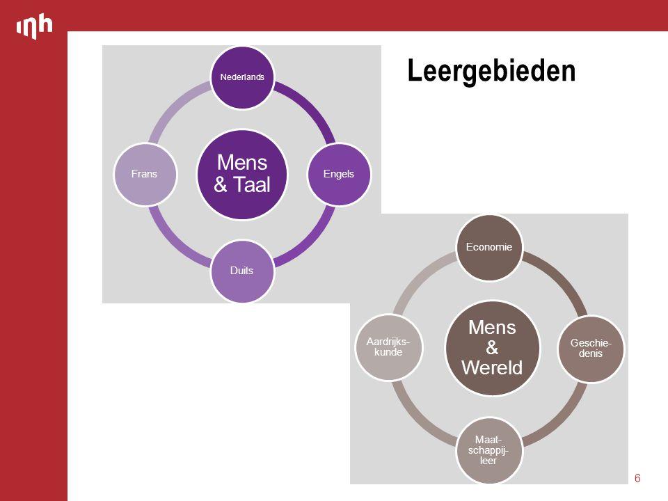 Leergebieden 6 Mens & Taal Nederlands EngelsDuitsFrans Mens & Wereld Economie Geschie- denis Maat- schappij- leer Aardrijks- kunde