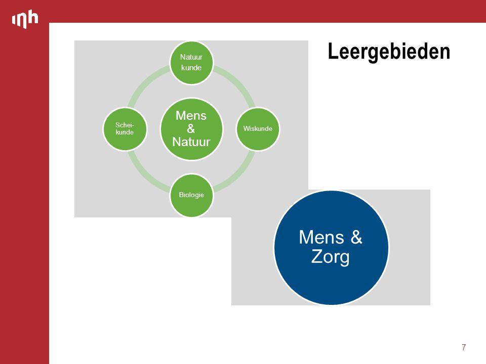Leergebieden 7 Mens & Natuur Natuur kunde WiskundeBiologie Schei- kunde Mens & Zorg