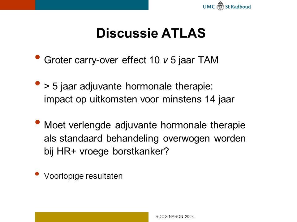 Discussie ATLAS • Groter carry-over effect 10 v 5 jaar TAM • > 5 jaar adjuvante hormonale therapie: impact op uitkomsten voor minstens 14 jaar • Moet