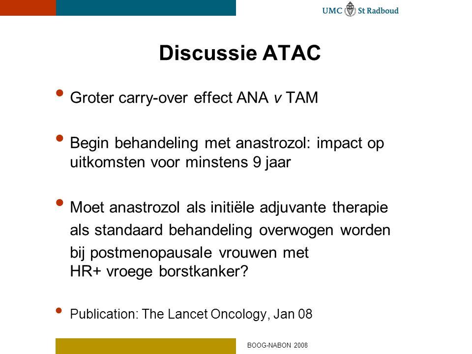 Discussie ATAC • Groter carry-over effect ANA v TAM • Begin behandeling met anastrozol: impact op uitkomsten voor minstens 9 jaar • Moet anastrozol al