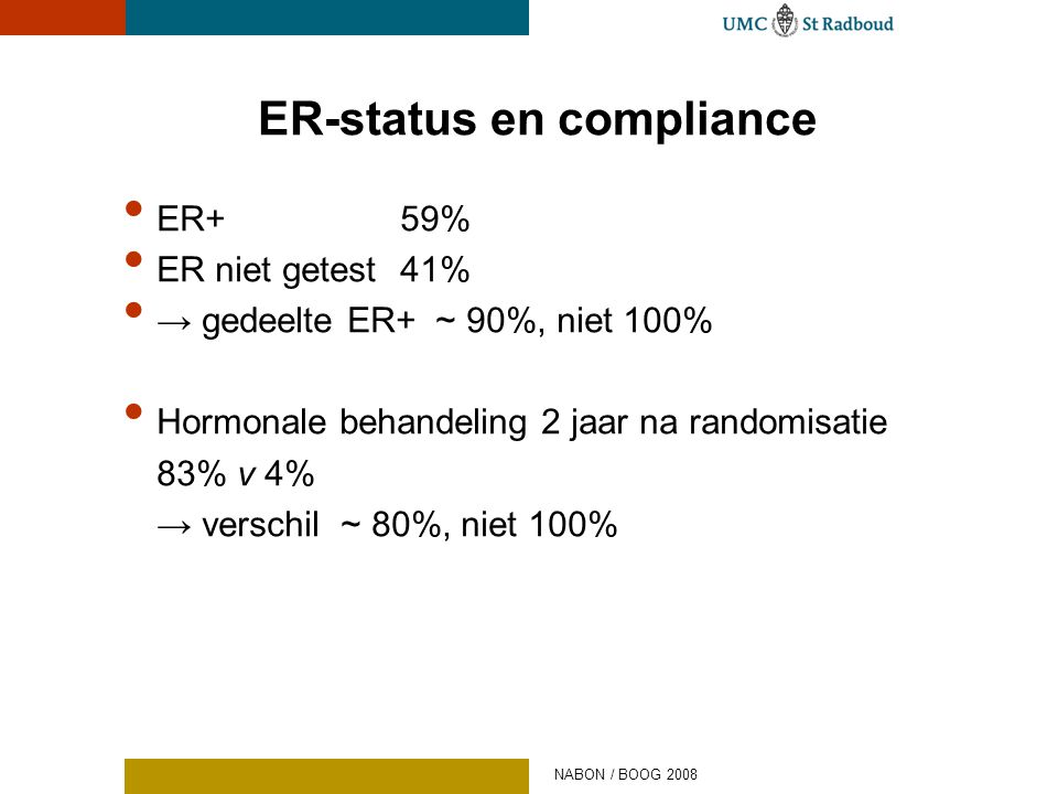 Mogelijke verdere effecten 10 v 5 jaar tamoxifen in ER+ Als (100%) 10 v 5 & (100%) ER+ Als 80% compliance & 90% ER+ Jaren vanaf Diagnose Rel.