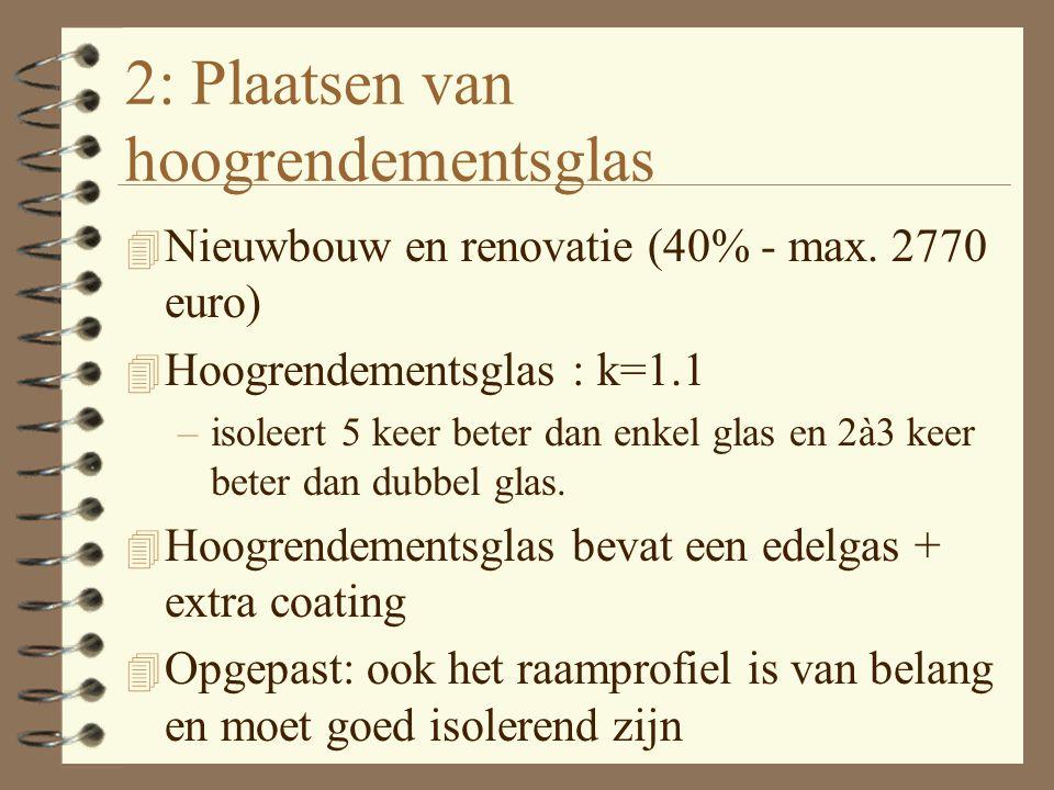 Vervangen stookketel (2) 4 Voorwaarden –40% (maximum van 2.770 euro) van de investering bij plaatsing van nieuwe condensatieketel op stookolie of aard
