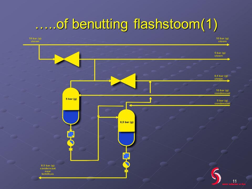 …..of benutting flashstoom(1) 11