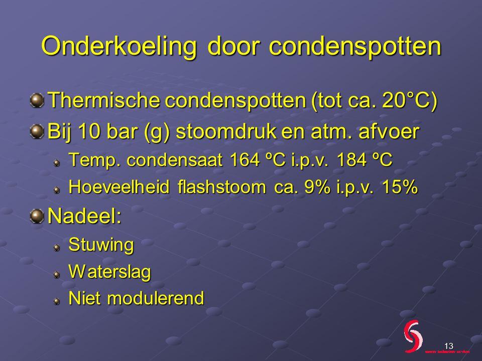 Onderkoeling door condenspotten Thermische condenspotten (tot ca.