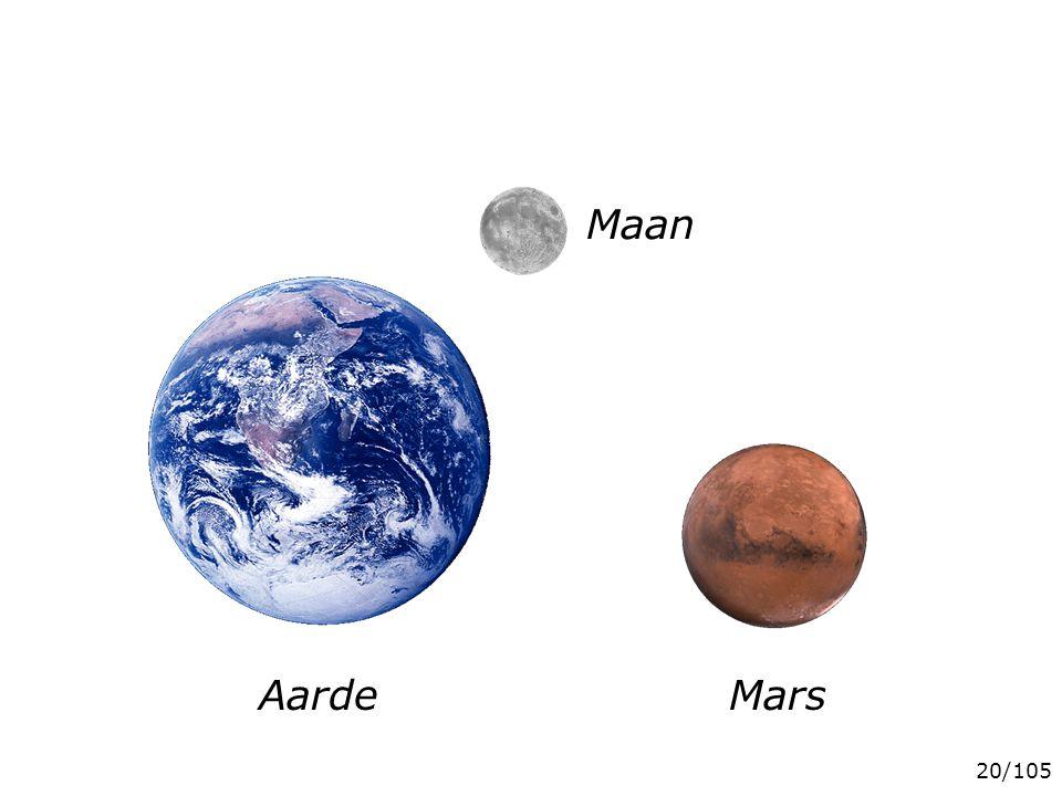 Aarde Mars Begrijpen we ook het 'iets verderop' ? Maan 20/105