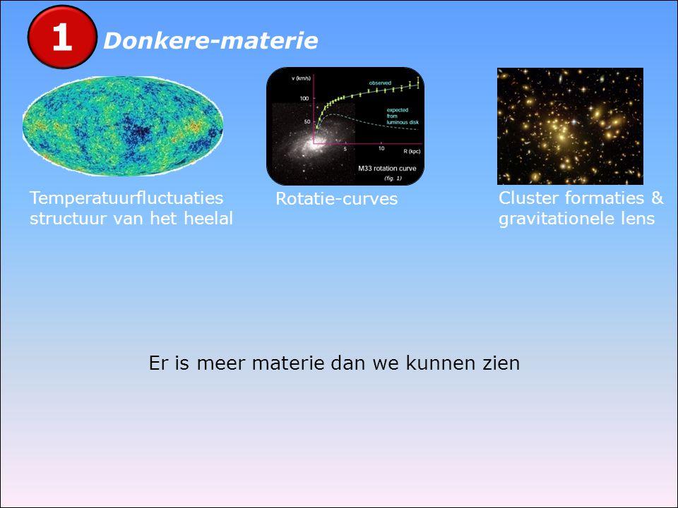 Temperatuurfluctuaties structuur van het heelal Rotatie-curves Cluster formaties & gravitationele lens 1 Donkere-materie Er is meer materie dan we kunnen zien