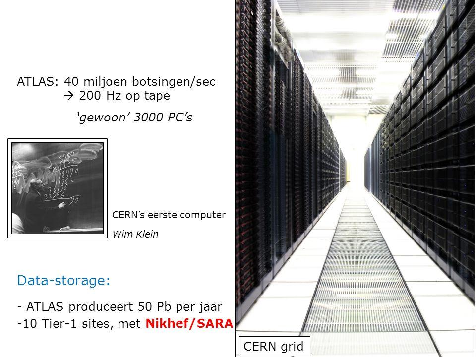 - ATLAS produceert 50 Pb per jaar -10 Tier-1 sites, met Nikhef/SARA CERN grid Data-storage: ATLAS: 40 miljoen botsingen/sec  200 Hz op tape (Grid-) computing 'gewoon' 3000 PC's Wim Klein CERN's eerste computer