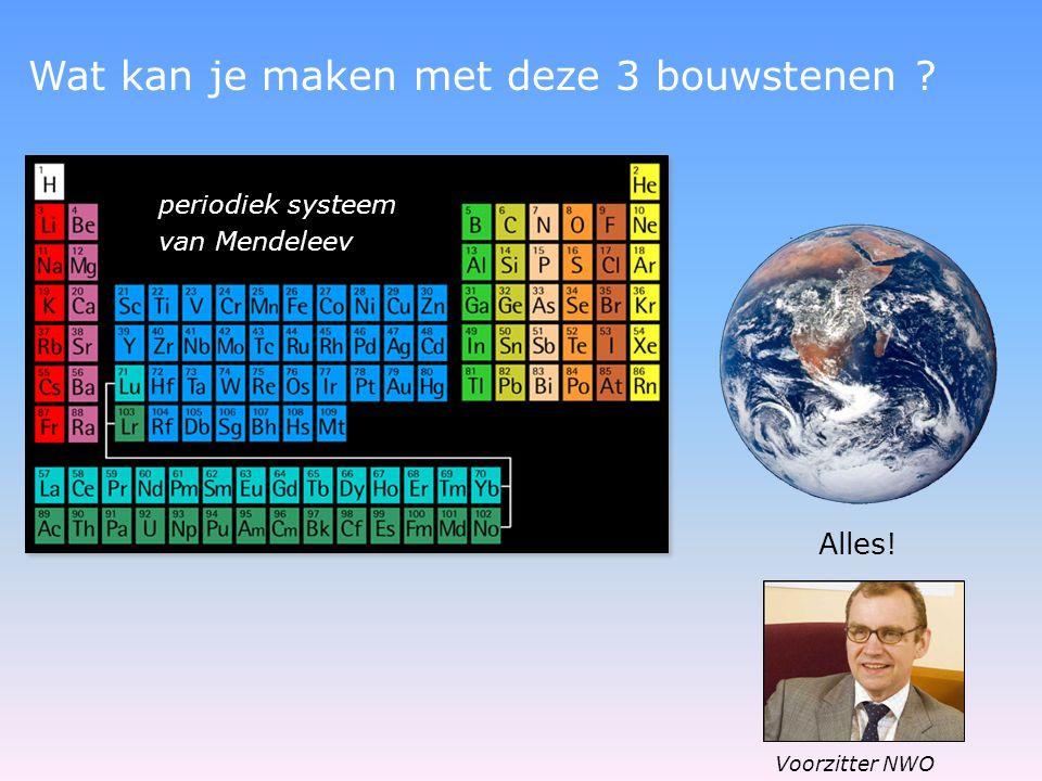 periodiek systeem van Mendeleev Wat kan je maken met deze 3 bouwstenen ? Alles! Voorzitter NWO