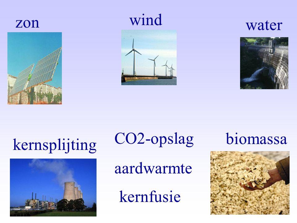 biomassa kernsplijting wind water zon CO2-opslag aardwarmte kernfusie