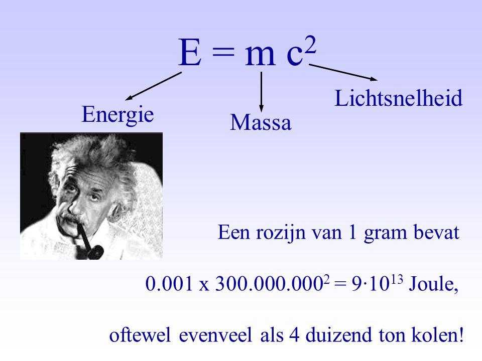E = m c 2 Energie Massa Lichtsnelheid Een rozijn van 1 gram bevat 0.001 x 300.000.000 2 = 9·10 13 Joule, oftewel evenveel als 4 duizend ton kolen!