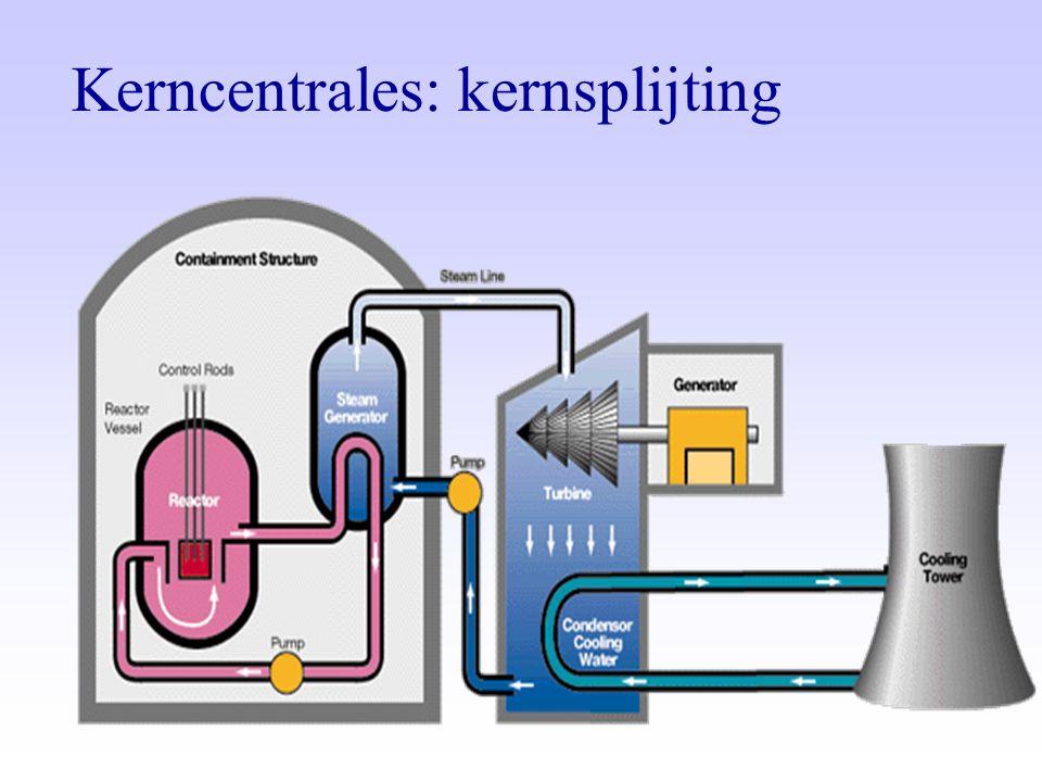 Kerncentrales: kernsplijting