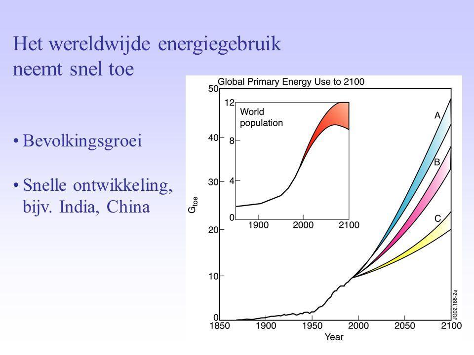Het wereldwijde energiegebruik neemt snel toe •Bevolkingsgroei •Snelle ontwikkeling, bijv. India, China