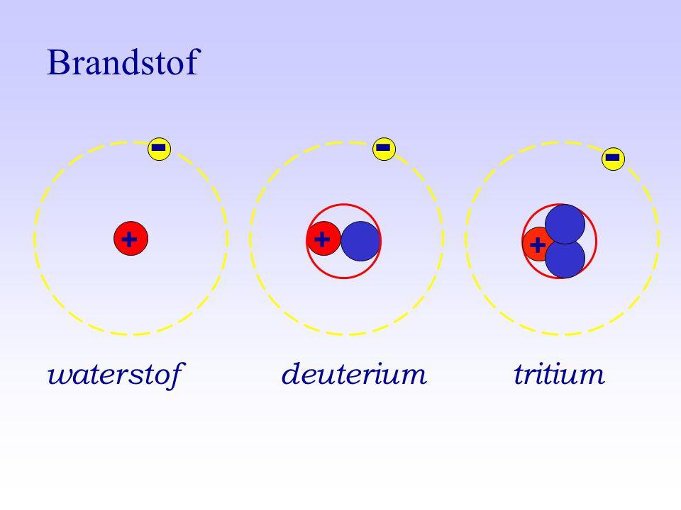 Brandstof waterstof + - deuterium + - tritium + -