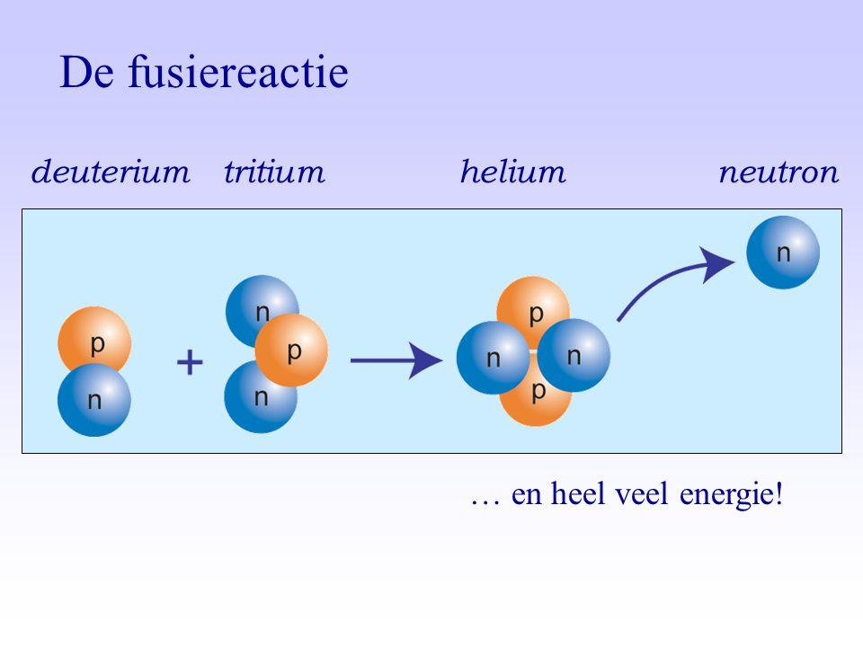 … en heel veel energie! deuterium tritium helium neutron De fusiereactie