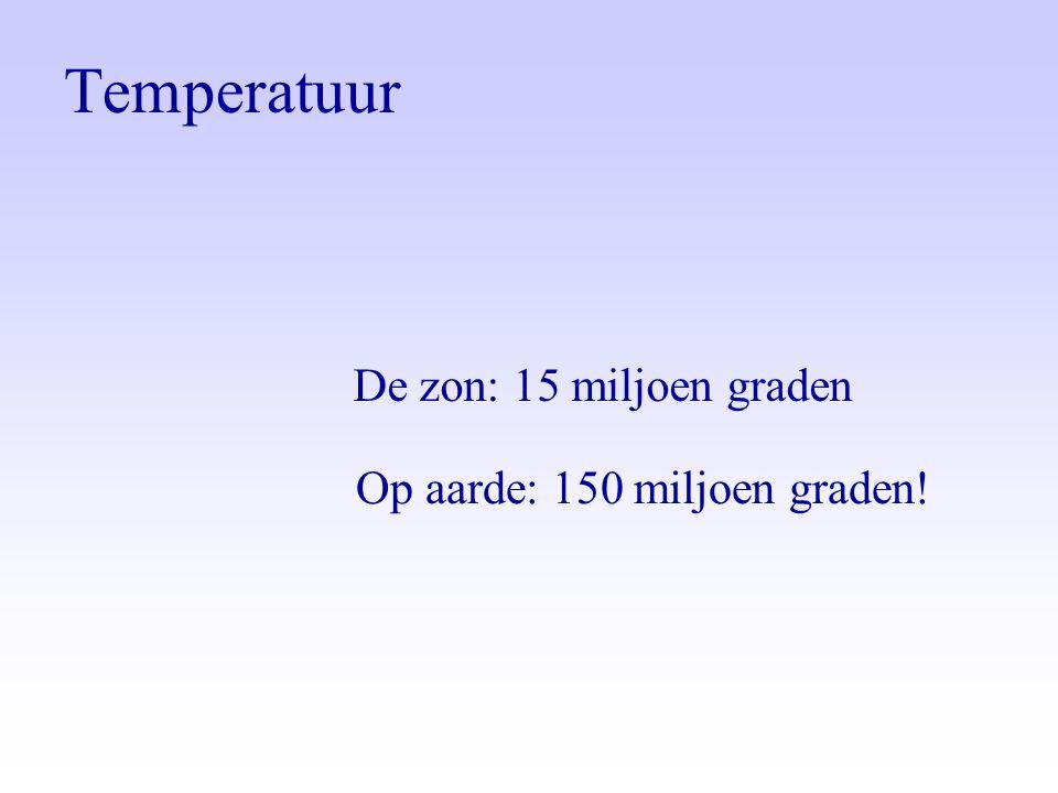 Temperatuur De zon: 15 miljoen graden Op aarde: 150 miljoen graden!