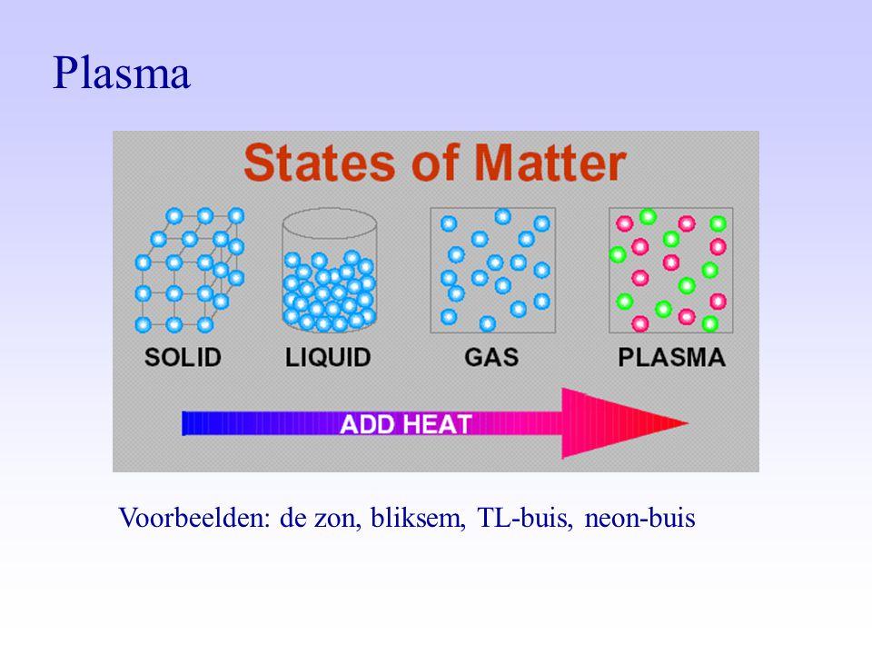 Voorbeelden: de zon, bliksem, TL-buis, neon-buis Plasma