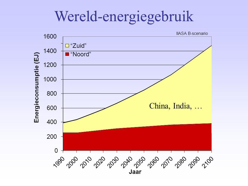 """0 200 400 600 800 1000 1200 1400 1600 Jaar Energieconsumptie (EJ) """"Zuid"""" """"Noord"""" 199020002010 202020302040 205020602070208020902100 Wereld-energiegebr"""