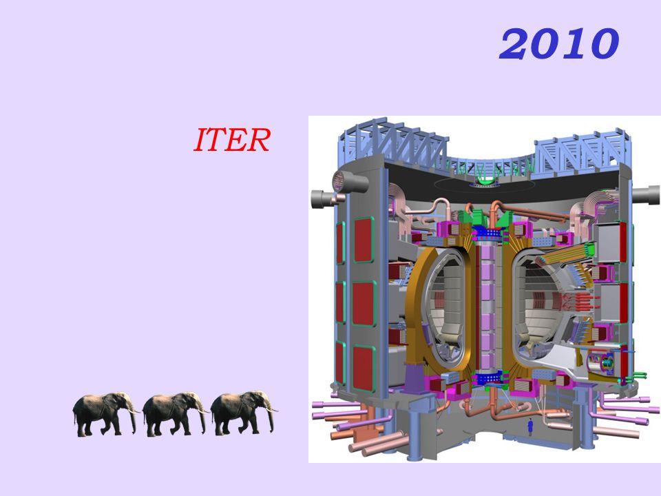 2010 ITER