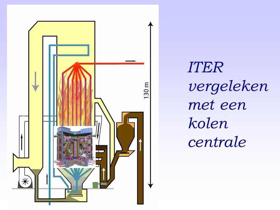 ITER vergeleken met een kolen centrale