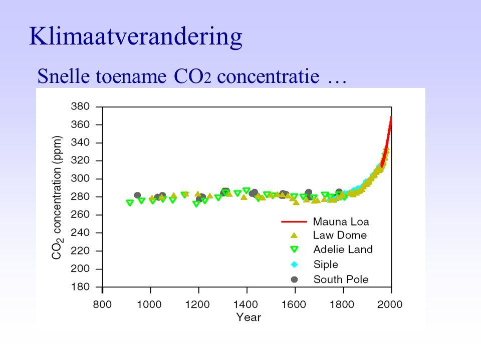 Snelle toename CO 2 concentratie … Klimaatverandering
