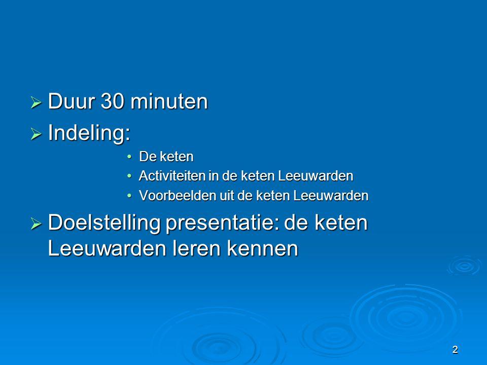 2  Duur 30 minuten  Indeling: •De keten •Activiteiten in de keten Leeuwarden •Voorbeelden uit de keten Leeuwarden  Doelstelling presentatie: de ket