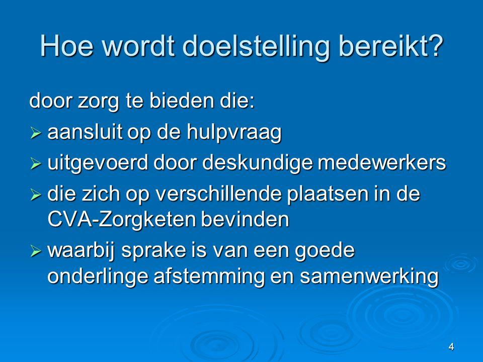 5 Participanten Huisartsen Friesland Noord en MCC Zorggroep Noorderbreedte: Bornia Herne De Batting Nieuw Mellens MCL Zorgverzekeraar De Friesland Revalidatie Friesland Thuiszorg: Allerzorg, Buurtzorg, Zorggarant en Thuiszorg Noorderbreedte
