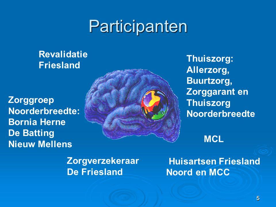 5 Participanten Huisartsen Friesland Noord en MCC Zorggroep Noorderbreedte: Bornia Herne De Batting Nieuw Mellens MCL Zorgverzekeraar De Friesland Rev