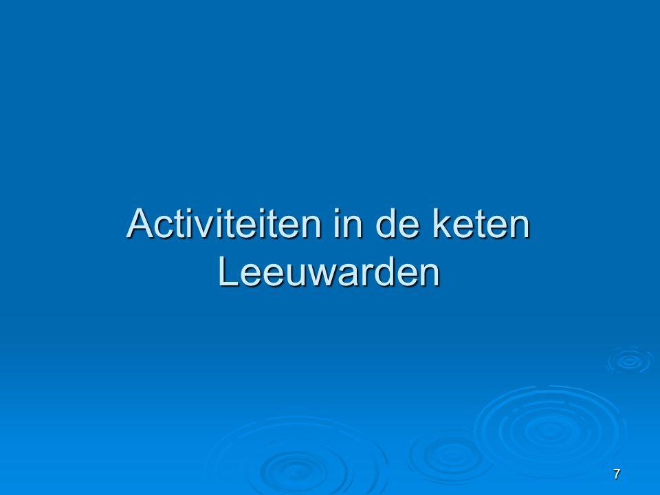 7 Activiteiten in de keten Leeuwarden
