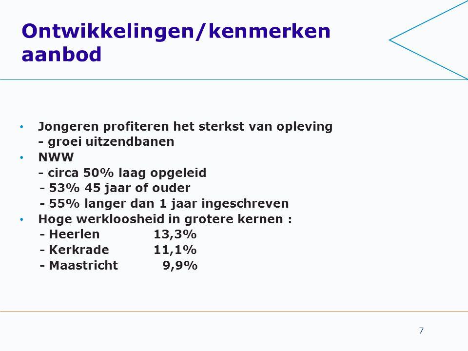 7 Ontwikkelingen/kenmerken aanbod • Jongeren profiteren het sterkst van opleving - groei uitzendbanen • NWW - circa 50% laag opgeleid - 53% 45 jaar of ouder - 55% langer dan 1 jaar ingeschreven • Hoge werkloosheid in grotere kernen : - Heerlen 13,3% - Kerkrade 11,1% - Maastricht 9,9%