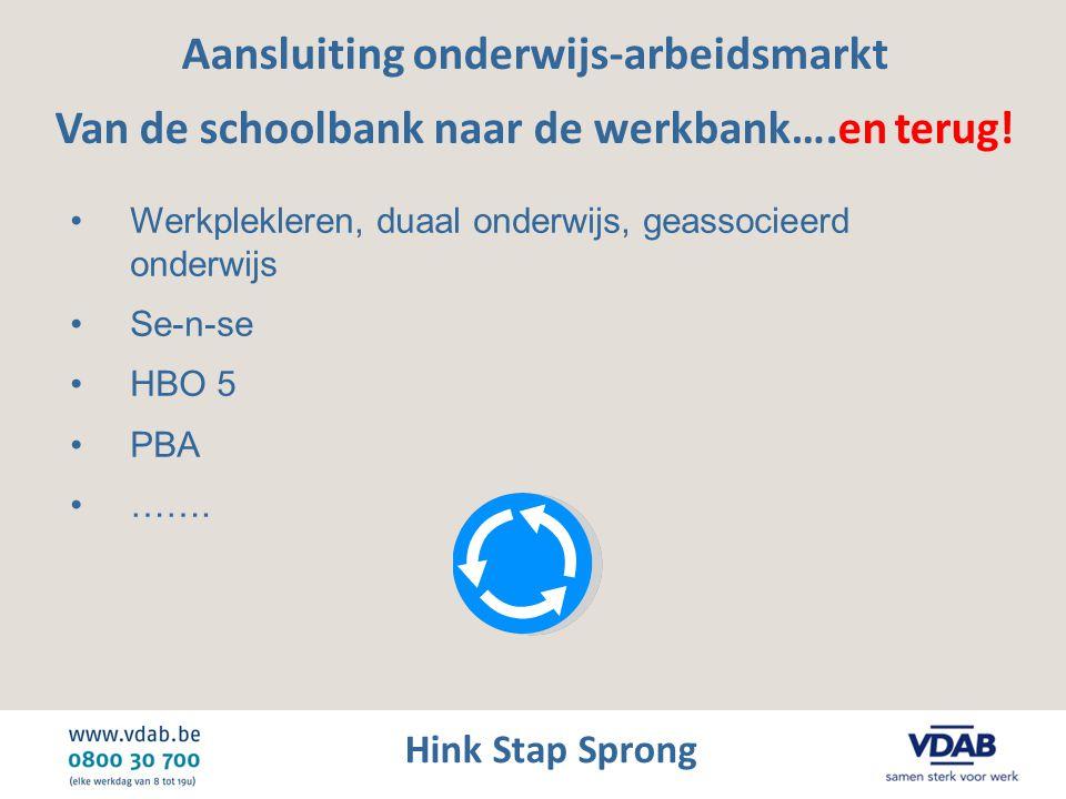 Hink Stap Sprong Aansluiting onderwijs-arbeidsmarkt Van de schoolbank naar de werkbank….en terug! •Werkplekleren, duaal onderwijs, geassocieerd onderw