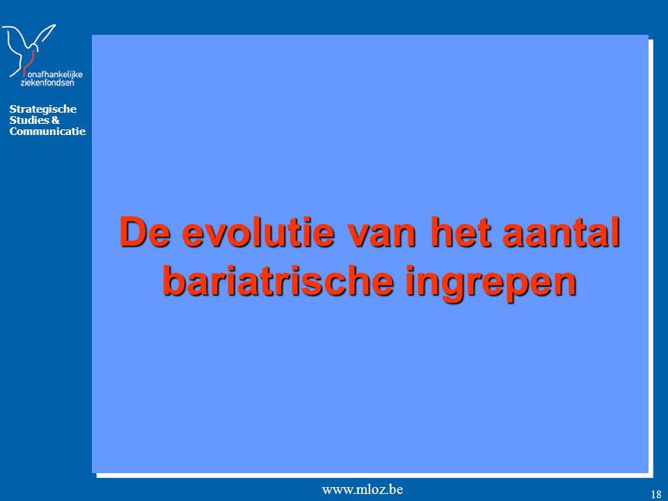 Strategische Studies & Communicatie www.mloz.be 18 De evolutie van het aantal bariatrische ingrepen