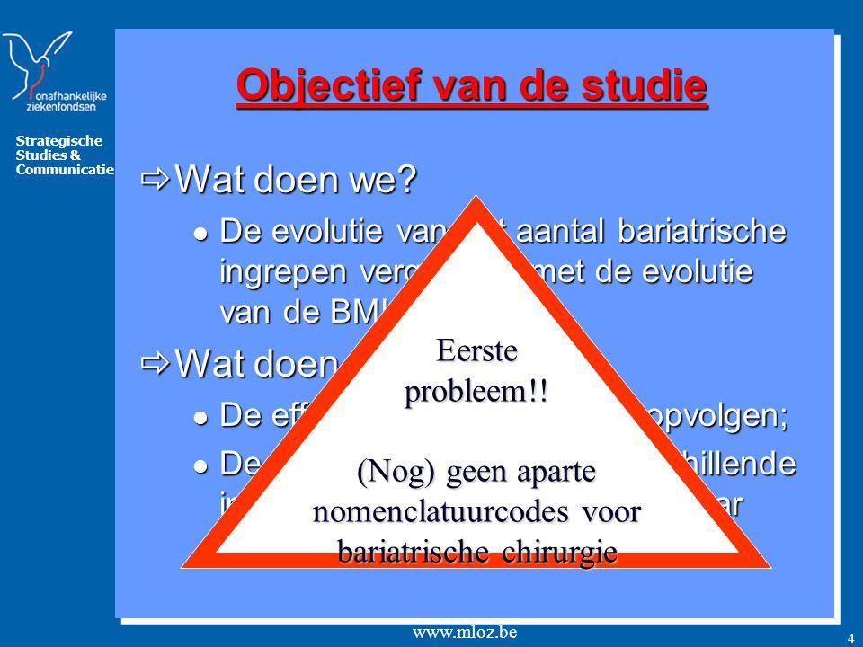 Strategische Studies & Communicatie www.mloz.be 4 Objectief van de studie  Wat doen we.