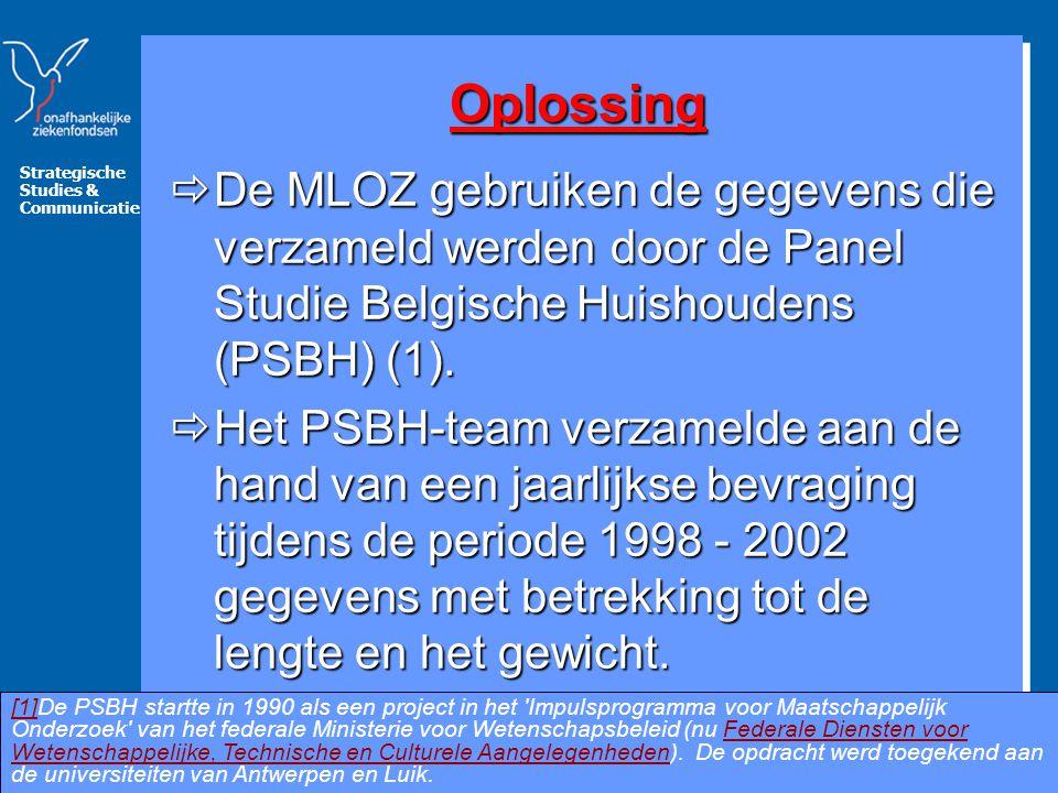 Strategische Studies & Communicatie www.mloz.be 6 Oplossing  De MLOZ gebruiken de gegevens die verzameld werden door de Panel Studie Belgische Huishoudens (PSBH) (1).