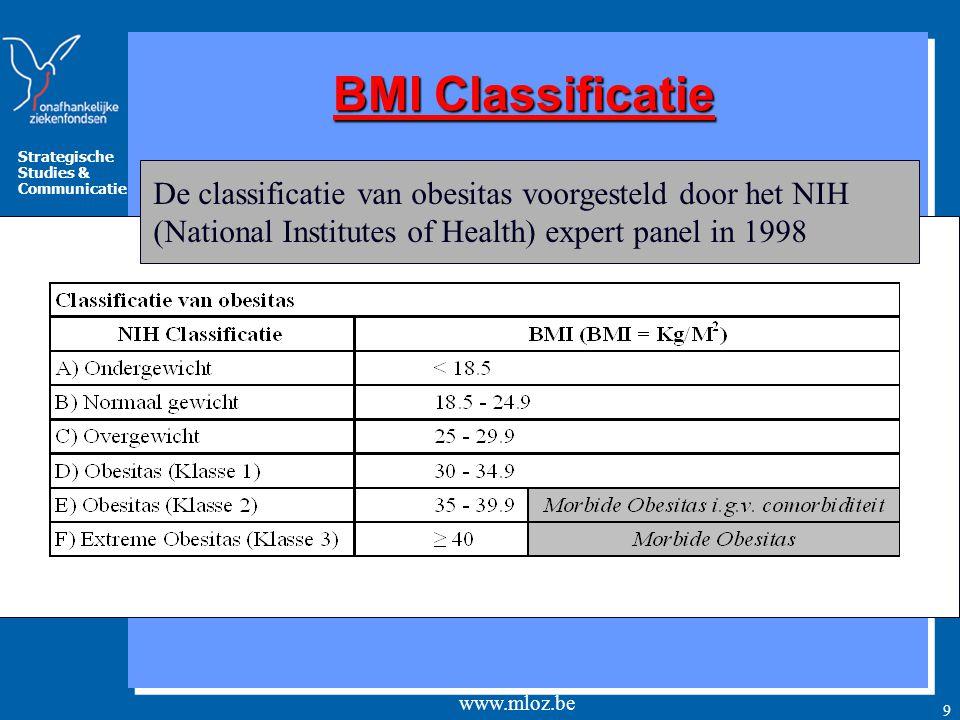 Strategische Studies & Communicatie www.mloz.be 9 BMI Classificatie De classificatie van obesitas voorgesteld door het NIH (National Institutes of Health) expert panel in 1998